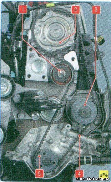 Контрактный двигатель фиат